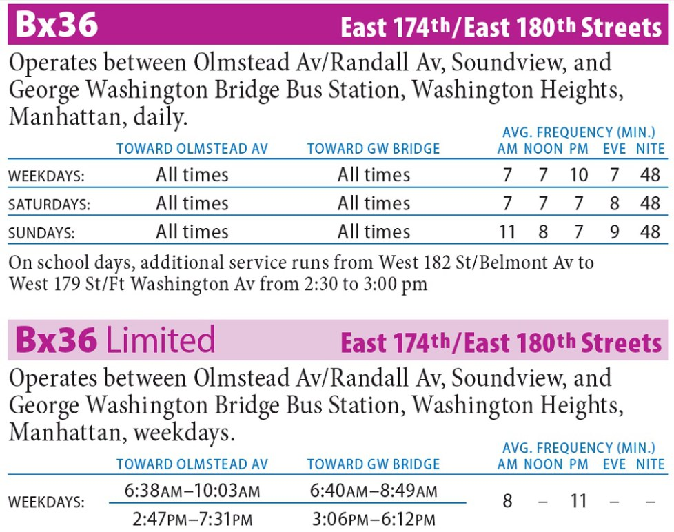 Bx36 Bus Route Maps Schedules