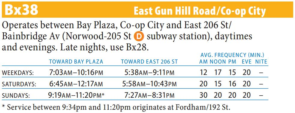 Bx38 Bus Route - Maps - Schedules