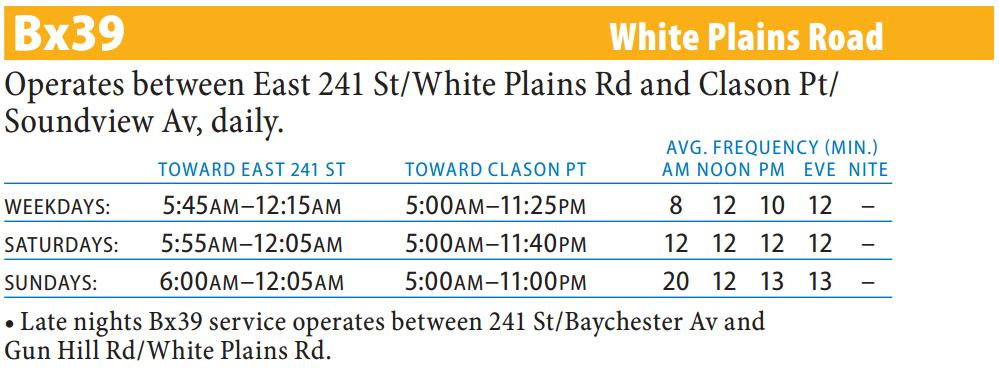 Bx39 Bus Route - Maps - Schedules