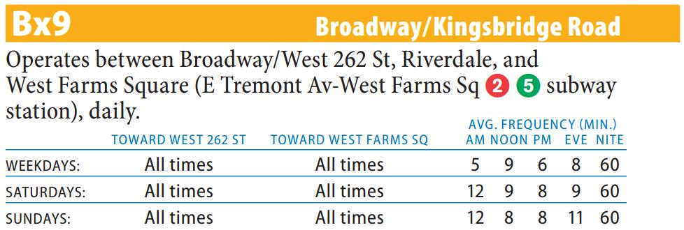 Bx9 Bus Route - Maps - Schedules
