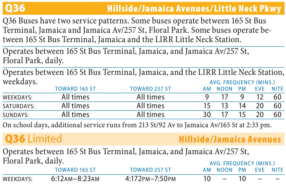 Q36 Bus Route - Queens iTapinfo