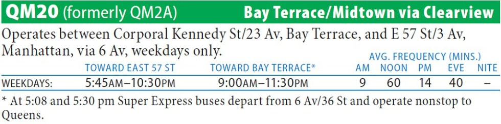 QM20 Bus Route - Queens iTapinfo