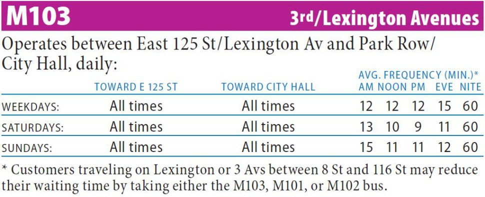 M103 Bus Route - Maps - Schedules