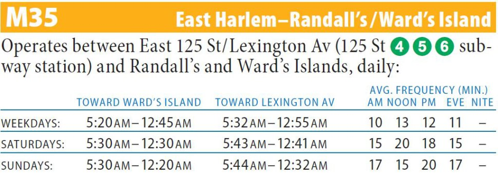 Randall S Island Bus Stops