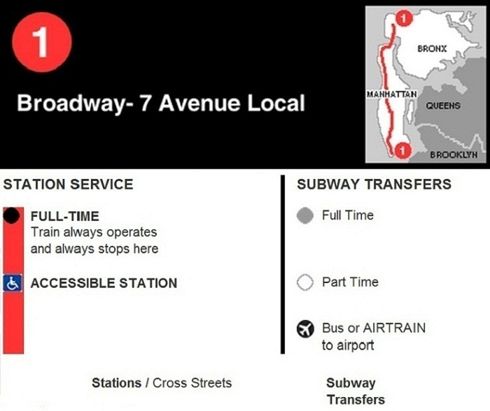 1 Train Nyc Map.Conquering Nyc S Modes Of Transportation Bank Street Graduate